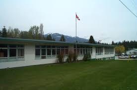 Riondel Comm Centre